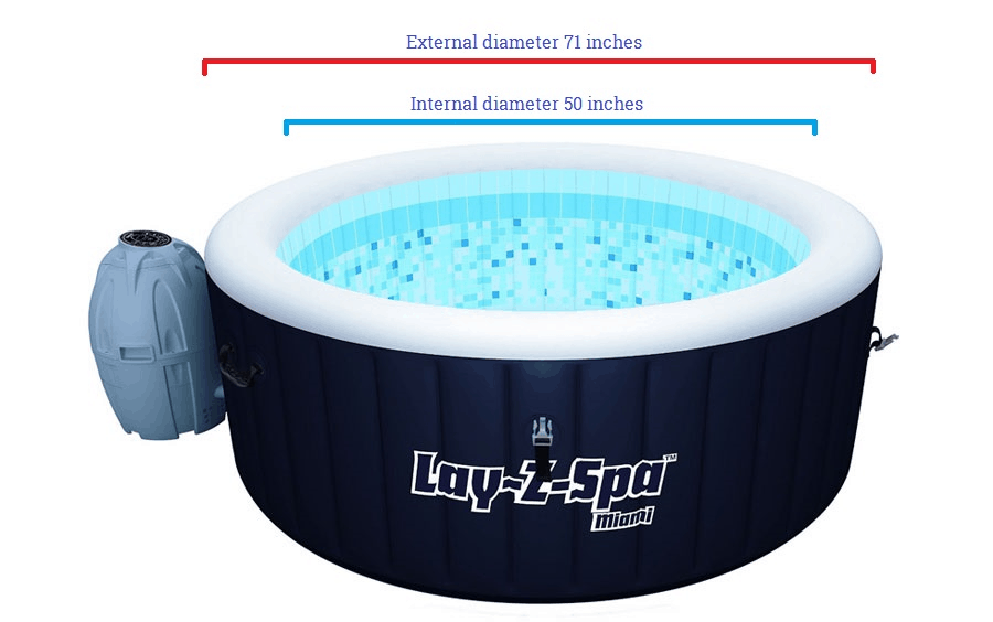 Cheap Hot Tubs Bestway Lay Z Spa Miami Inflatable Hot Tub Review